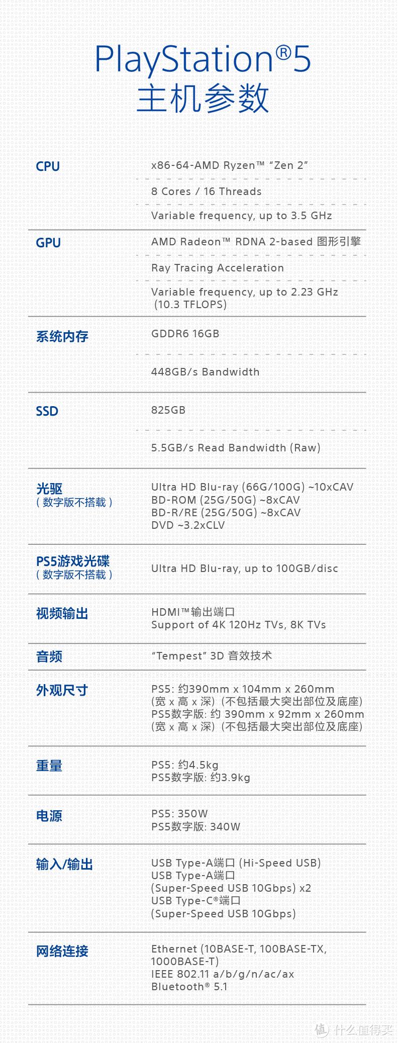 购买PlayStation 5需要知道的一些东西