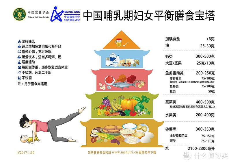母乳喂养第一阶段目标达成,5000字总结(附:自家用且好用的8类母乳喂养好物)