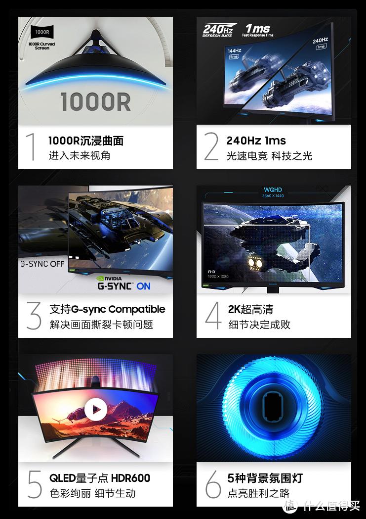2021 电脑显示器选购终极指北 618特别篇(1.4W字)