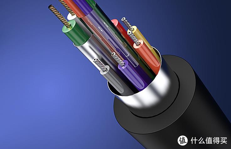 电视机HDMI线如何挑选 ?是选普通高清线,还是HDMI光纤线