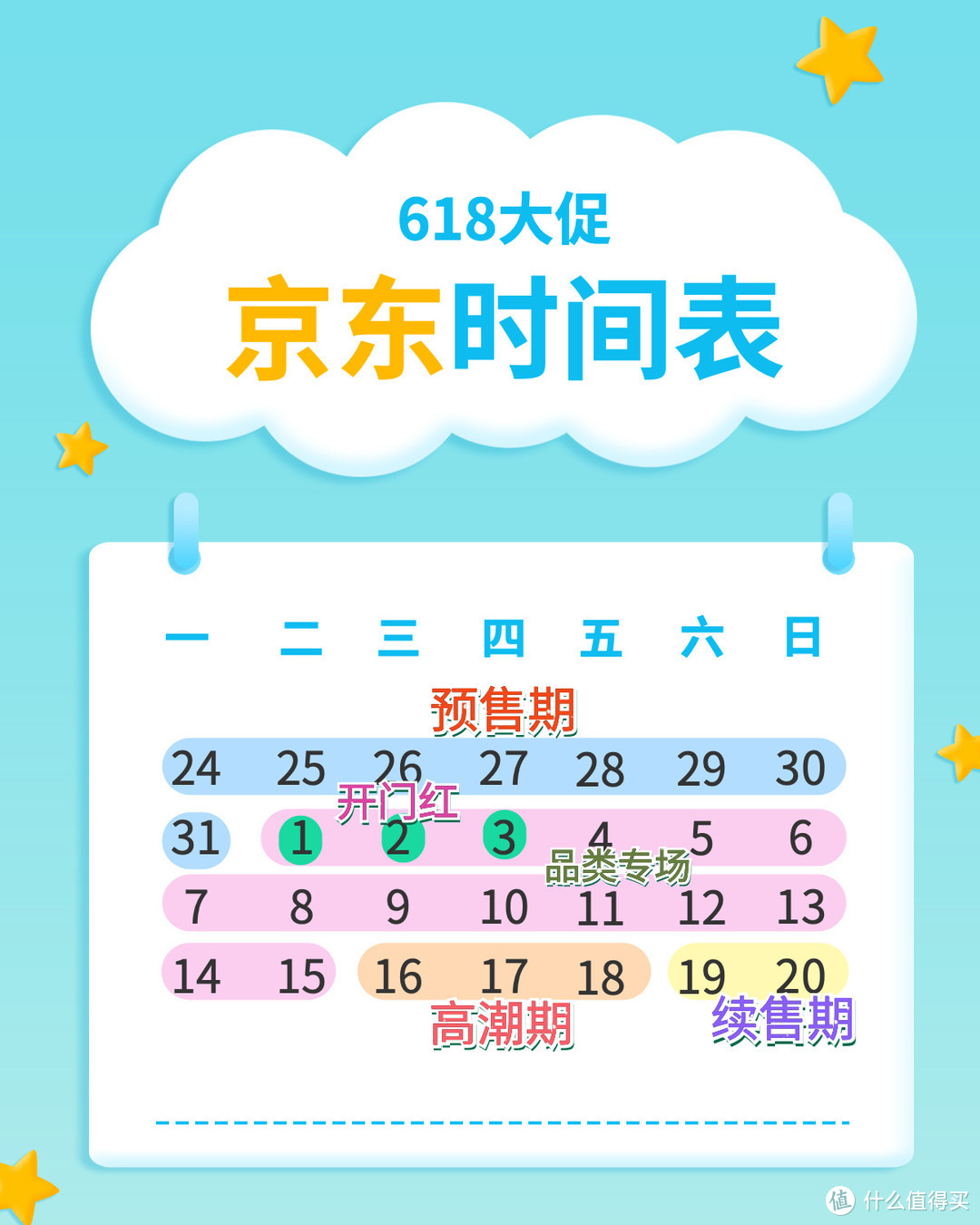 2021年618各平台促销日历+玩法!一张图搞定!快收藏!