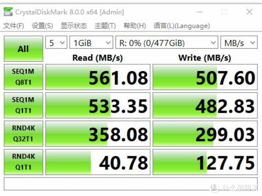 备战618,值得关注的固态硬盘(M.2 SATA篇)