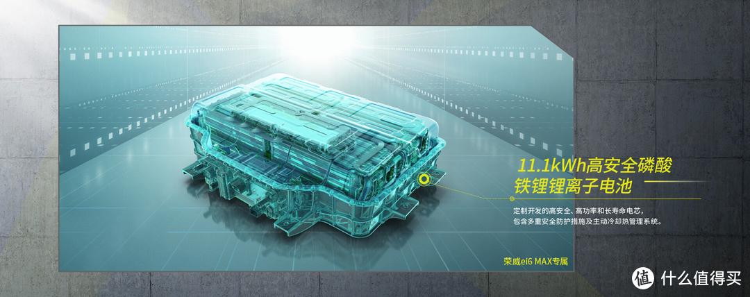 对比比亚迪秦PLUS DM-i,荣威ei6 max 才是插混轿车更该有的表现