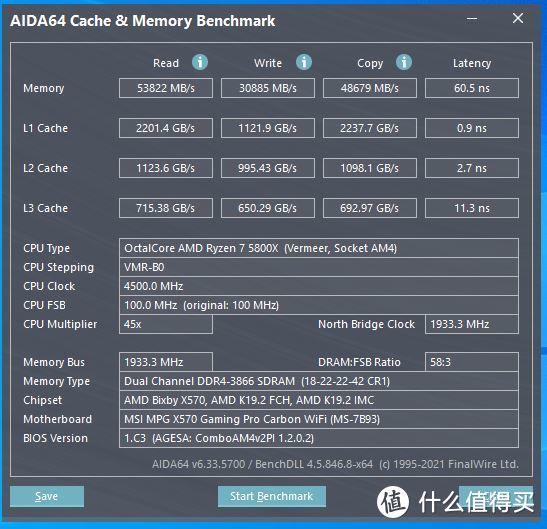 AIDA64(4.5G+内存超频3866设定)