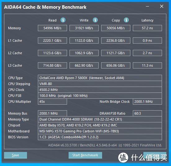 AIDA64(4.5G+内存超频4000MHz设定)