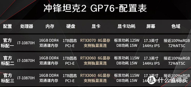 2021年618高性价比、高性能游戏本选购指南