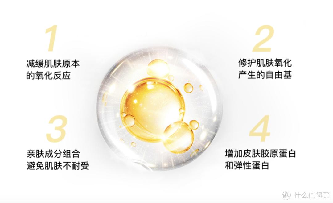 多项硬核专利加持!法国实验室护肤品牌——ACM宝藏好物分享