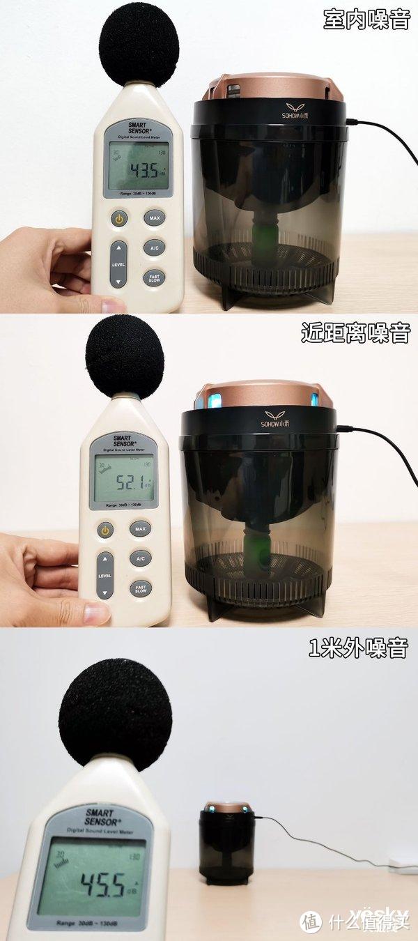 工作噪音测试