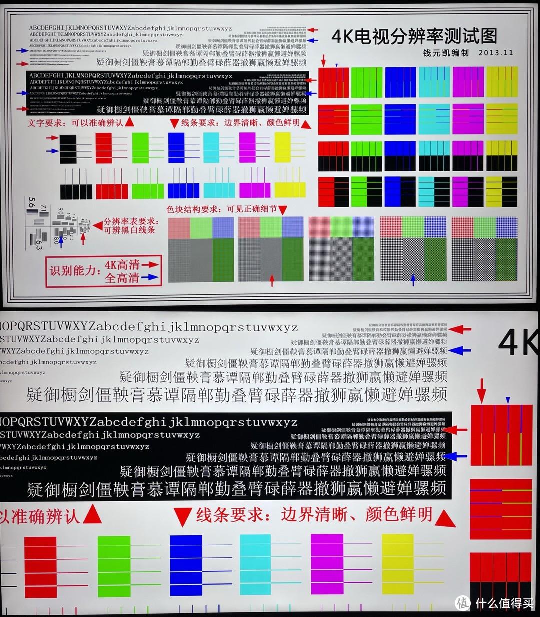 4K清晰度测试图放大后仍能清晰可见