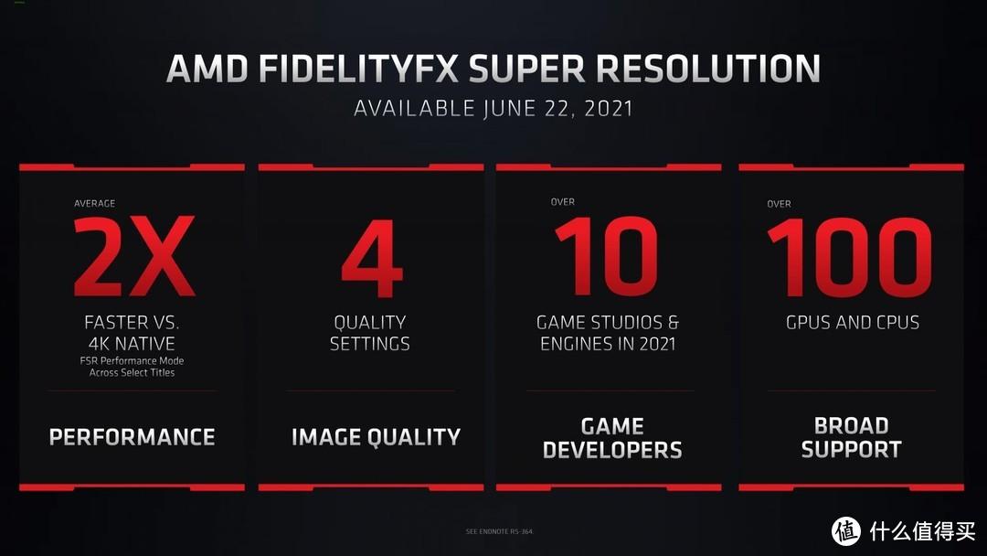 AMD 发布 FSR 技术,对标NVIDIA DLSS,最高性能可提升206%