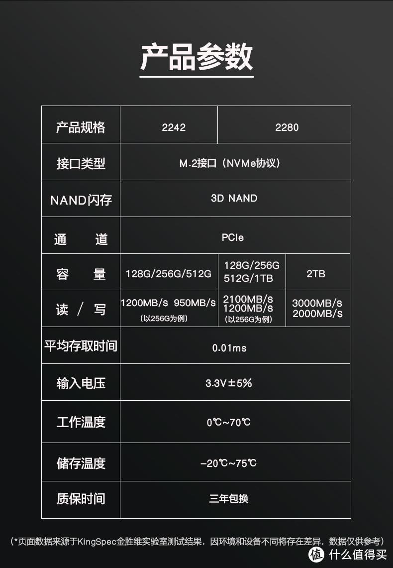 hp elitebook 735g5 升级网卡与2242的M2.NVME固态