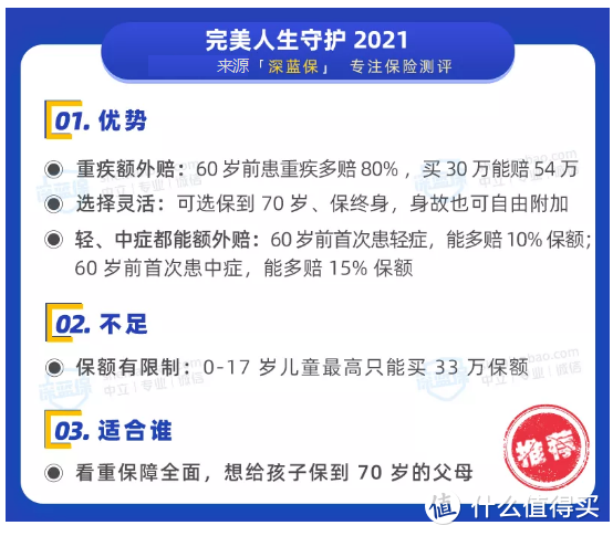 孩子重疾险怎么买,保障才最全面?6月最新榜单出炉:保短期vs保长期,到底哪个好?