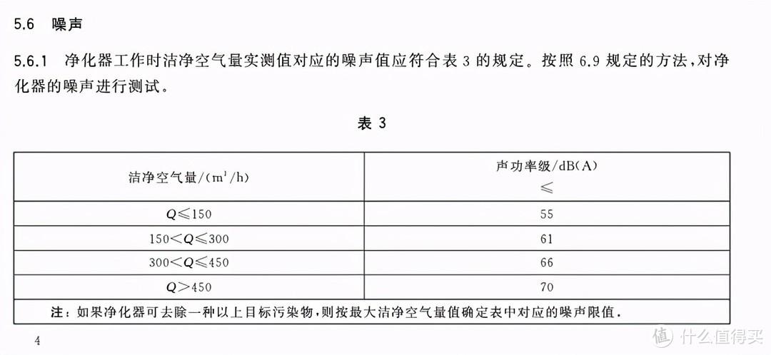 松下空气净化器怎么样?2021年618高性价比机型推荐