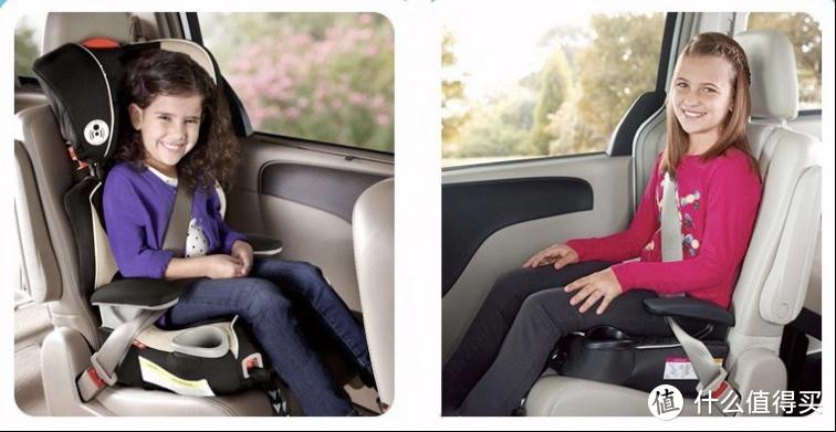 左图:靠背式安全座椅     右图:便携式增高垫