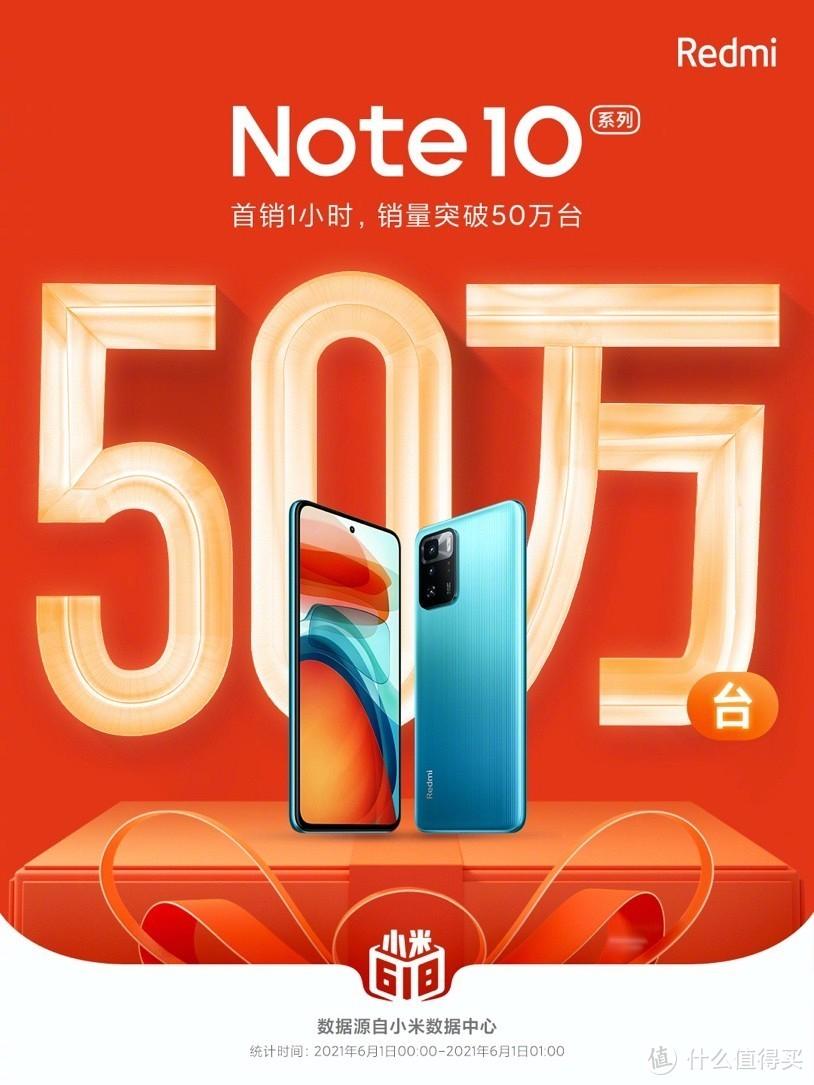 Redmi Note 10系列为何能力创首销新纪录,小米究竟有多大的魅