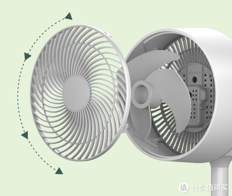 618空气循环扇快速选购攻略!到底哪些产品值得买?