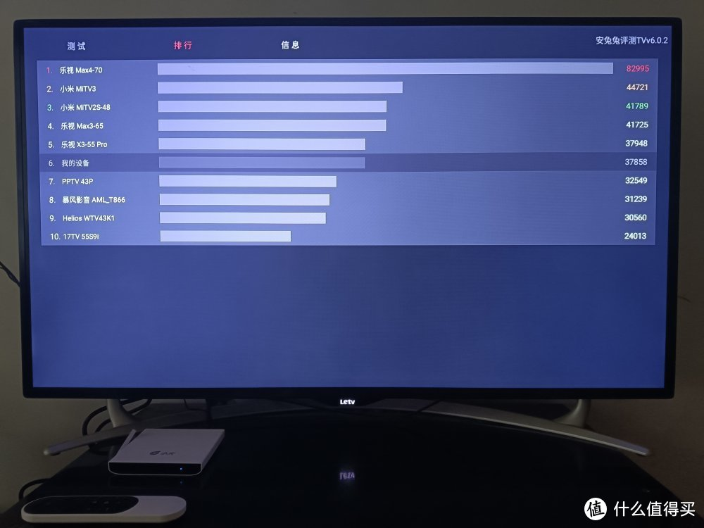 旧款智能电视系统卡顿,更换新款电视成本高,还有一招可以尝试