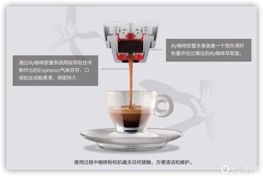年中大促胶囊咖啡囤货指南