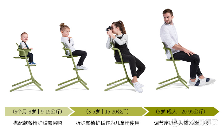Cybex成长椅