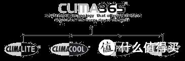CLIMA365 系列标识