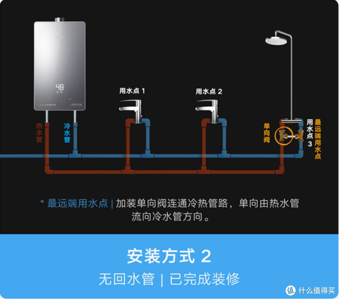 零冷水又抑菌护肤 云米AI美肤洗燃气热水器Zero2C1使用测评