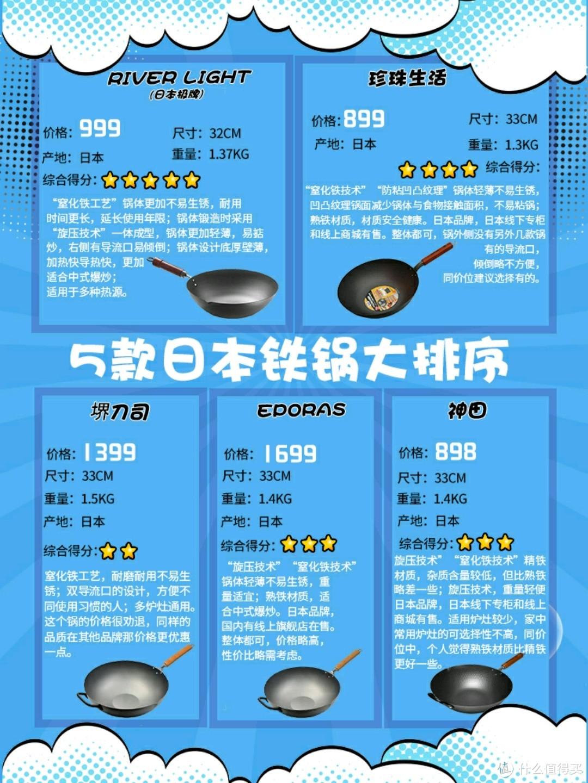 备受国人追捧的五款日本铁锅不专业测评