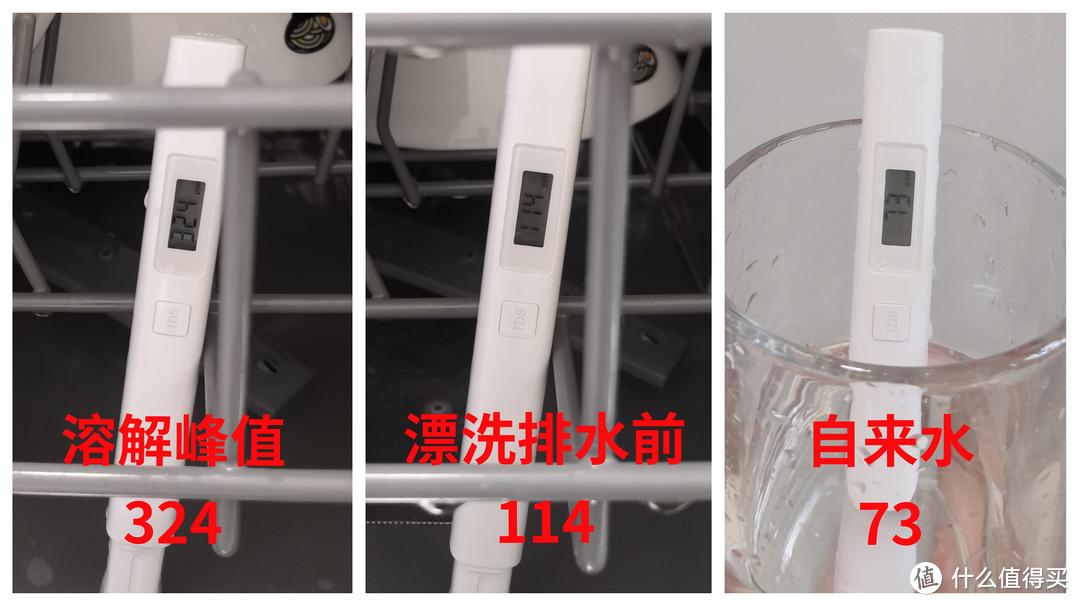 洗碗机耗材种类太多太杂让人烦?finish 量子极净洗碗凝珠帮你一颗搞定