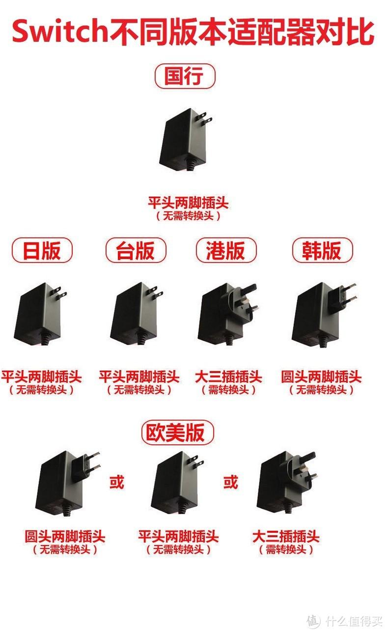 传闻Switch Pro即将发售,那Switch还值得买么?怎么选?选什么?