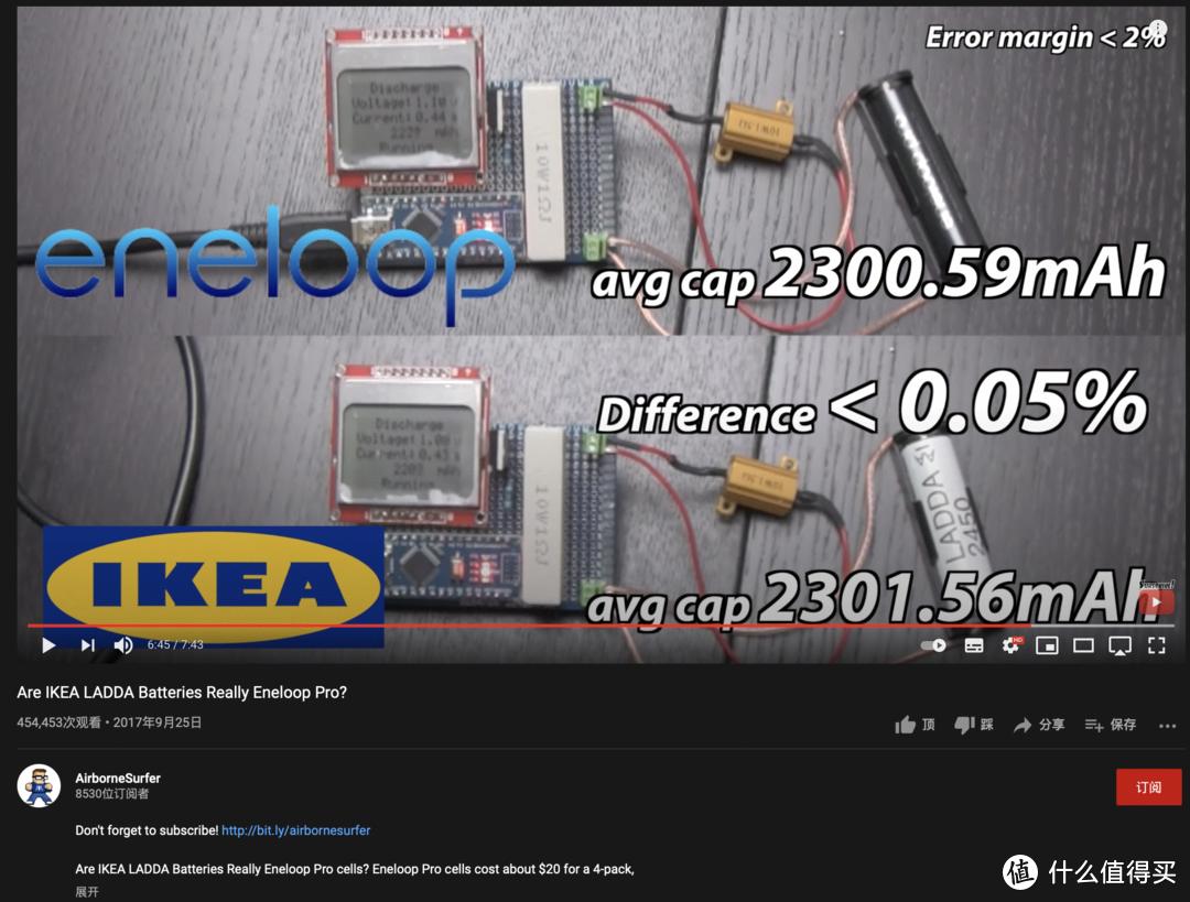 618高性能超值充电电池购买指南