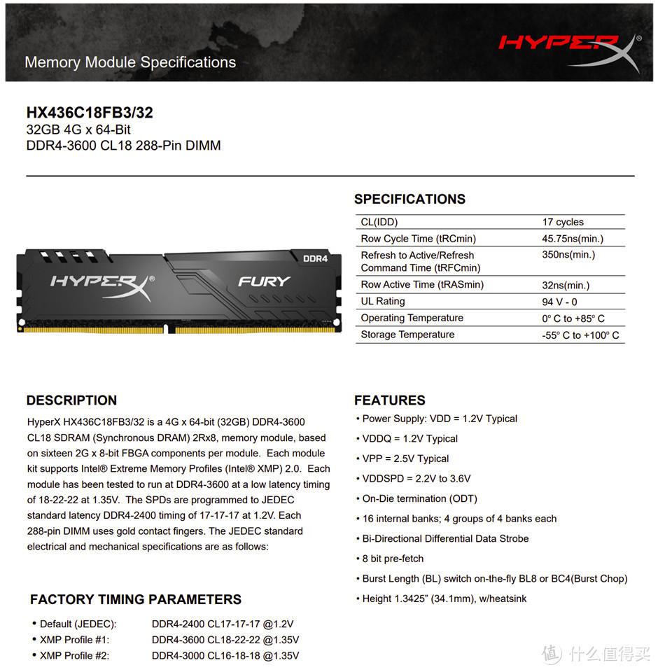 ASRock X570 Taichi Razer Edition专业评测及整机搭建