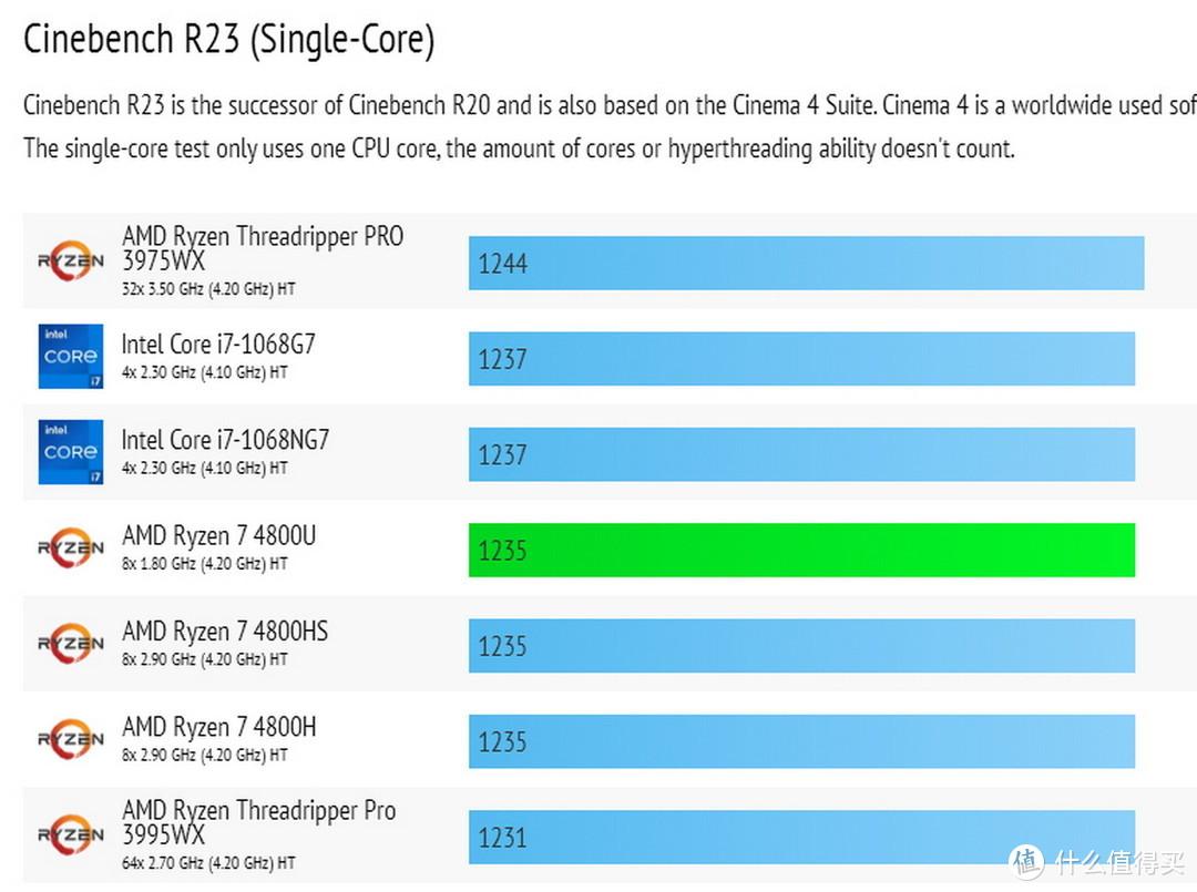 性能更强悍,首款AMD处理器掌上游戏本WIN Max 2021来袭