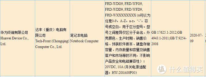 135W华为USB-C充电器上架;iQOO U3x标准版开卖
