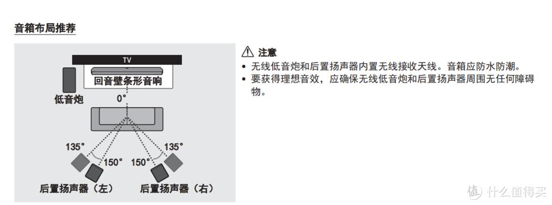 长文推荐:回音壁选购指南