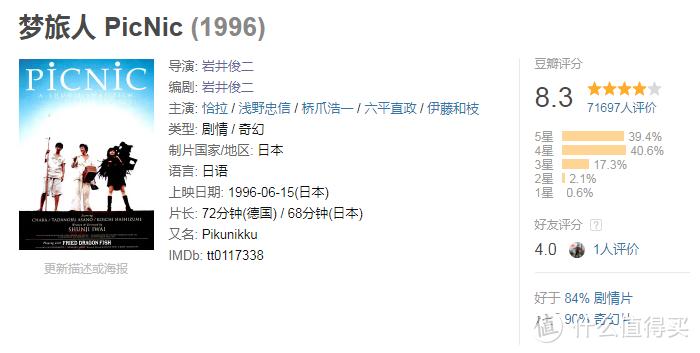 跨过8090鸿沟,从岩井俊二的8部电影开始!(附在线观看和原声音乐地址)