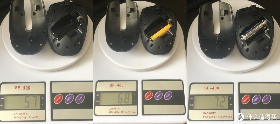 极致轻便,小手福利-雷蛇八岐大蛇V2无线游戏鼠标评测