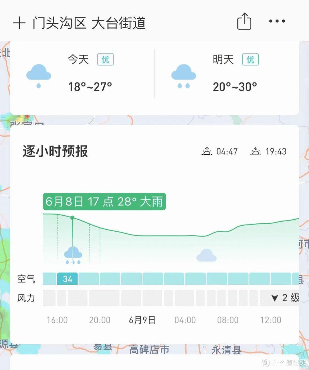 推荐用彩云天气这种能看的比较细致的天气App