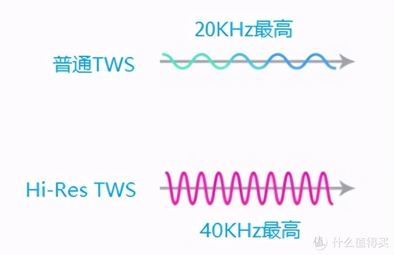 """漫步者NeoBuds Pro 真无线圈铁降噪耳机:""""小金标""""让普通TWS黯然失""""声"""""""