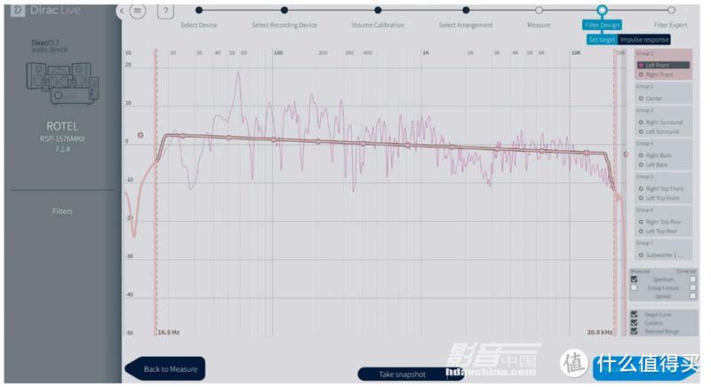 Dirac Live在分析完成后会给出一条参考修正曲线,这时候最好保存一下分析结果。然后可以使用参考曲线做一次修正,试听效果。若不满意,再次把结果导入再次调整,直到满意为止