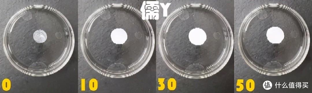 以上产品,在接触到水后,能较快泛白;30秒内,也基本乳化完成
