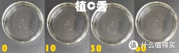 以上产品,60秒后,仍为全透明,水、油呈分层状态