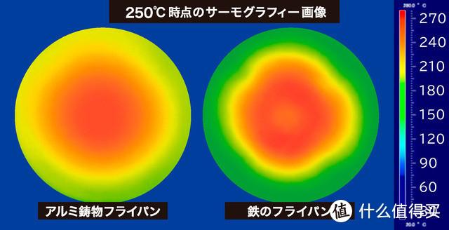 京都活具|日本制30CM不粘锅|懒人做饭,有它省去99%的麻烦!