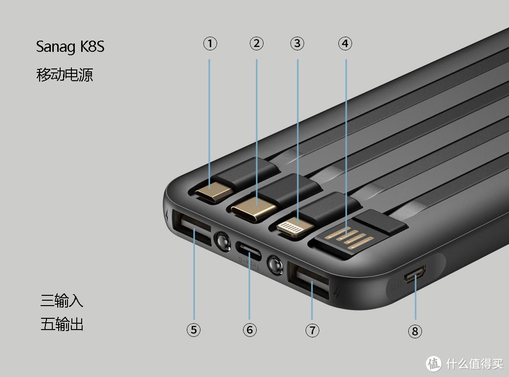 2万毫安的充电宝 VS 共享充电宝,到底哪一个更香?
