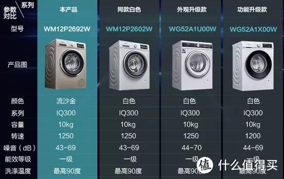 看完再买:西门子家电哪些值得买?洗碗机、蒸烤箱、洗衣机、冰箱……15款推荐,最新技术分析,