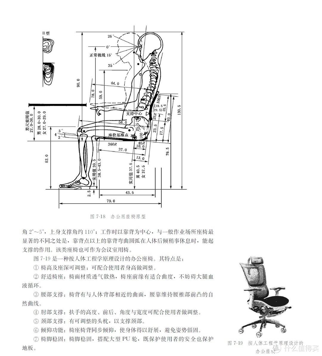 """3天时间,对国产""""人体工学椅""""从入门到放弃"""