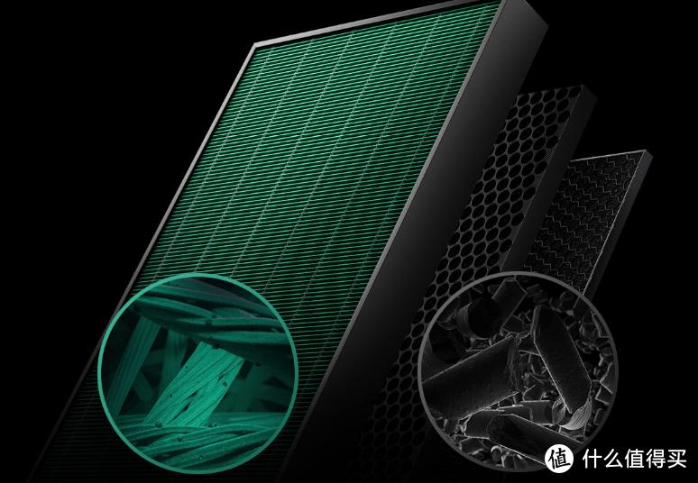 米家空气净化器MAX增强版,全效净化,专为大空间而生