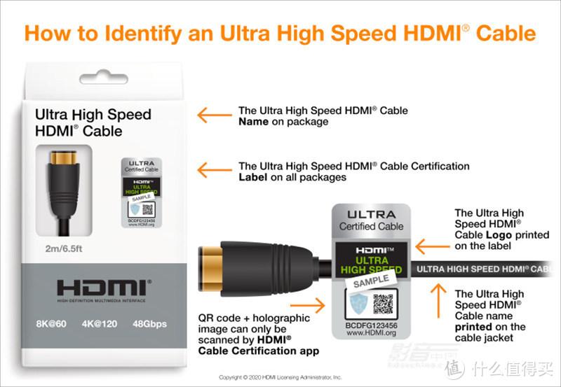 【科普】详谈Ultra High Speed(连载2)