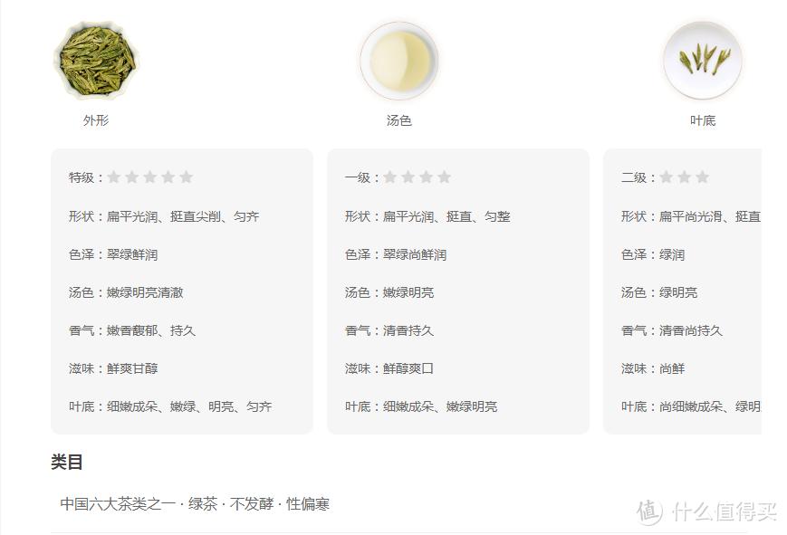 茶百科:西湖龙井茶介绍