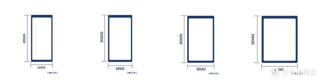2021年618床垫推荐选购指南,床垫怎么选?床垫品牌推荐、床垫选购保姆级攻略(史上z强攻略)