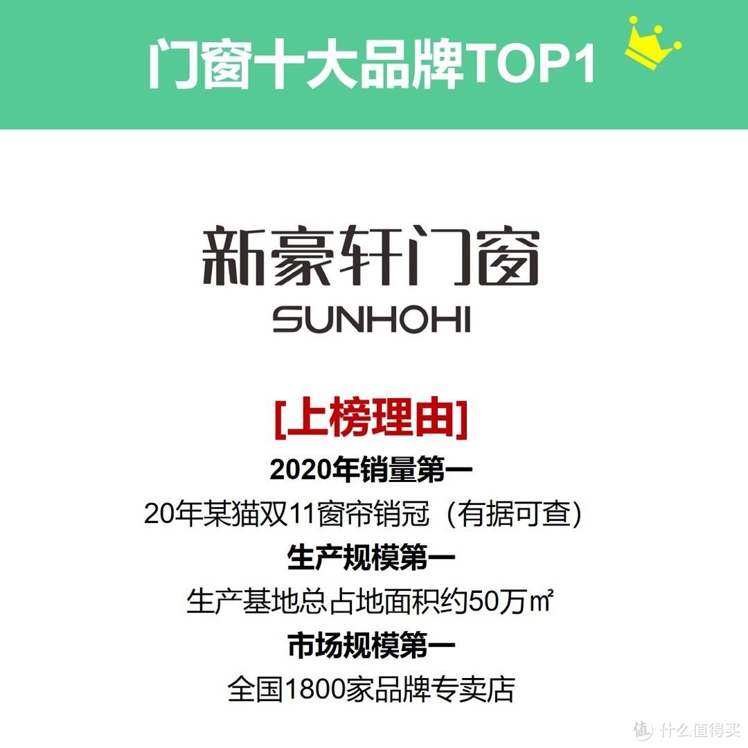 2021年铝合金门窗十大品牌榜单