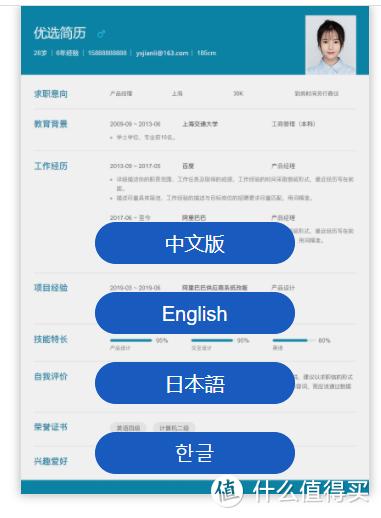 一步搞定HR~10个免费简历模板网站分享
